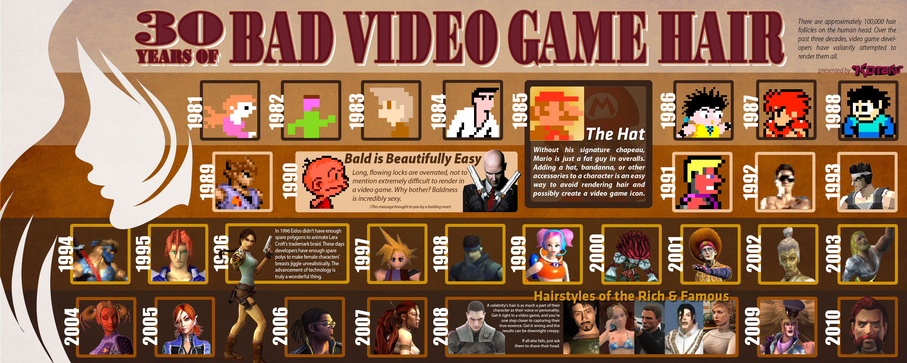 video games | it's a small web