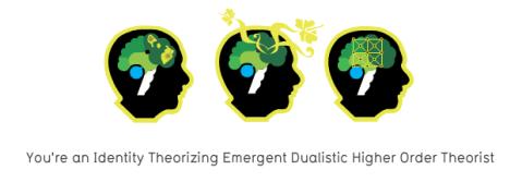 Identity Theorizing Emergent Dualistic Higher Order Theorist