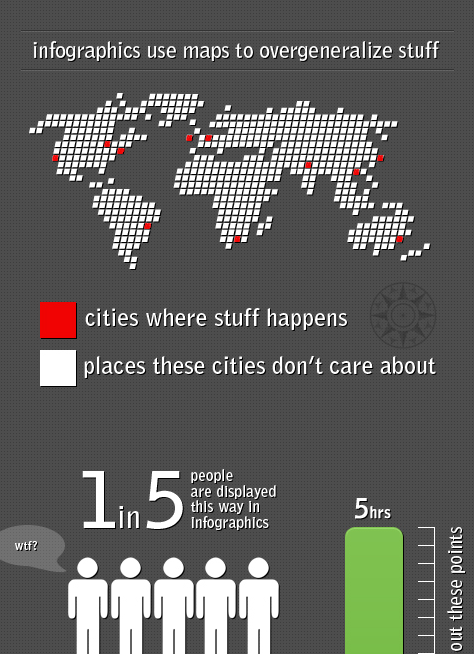 infographic sarcasm