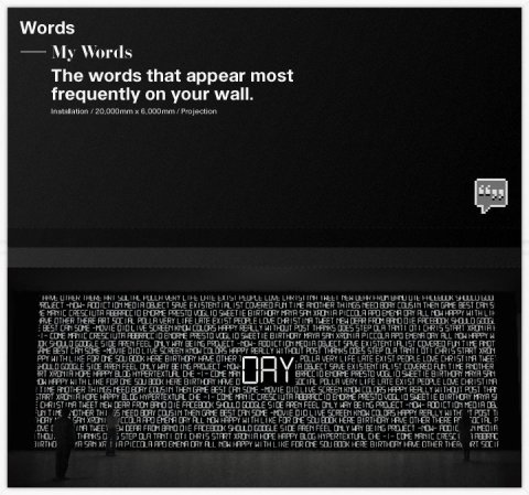 museum of me words